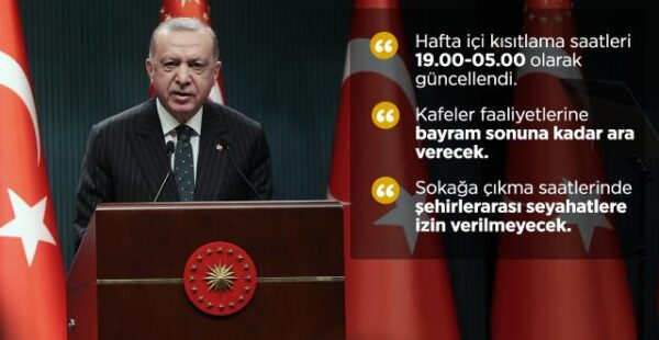 Türkiye'de Cumhurbaşkanı Erdoğan: Kısmi kapanma uygulamasına geçiyoruz